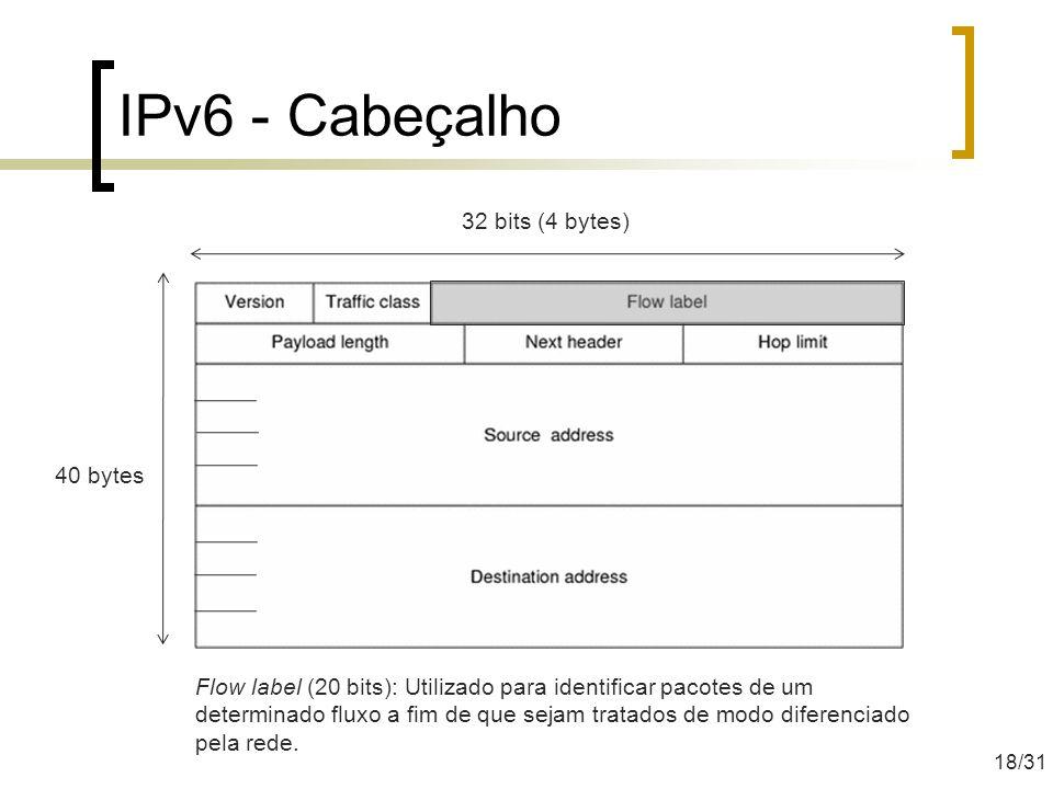 IPv6 - Cabeçalho 40 bytes 32 bits (4 bytes) Flow label (20 bits): Utilizado para identificar pacotes de um determinado fluxo a fim de que sejam tratad