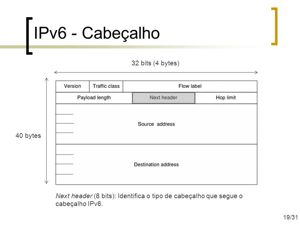 IPv6 - Cabeçalho 40 bytes 32 bits (4 bytes) Next header (8 bits): Identifica o tipo de cabeçalho que segue o cabeçalho IPv6. 19/31