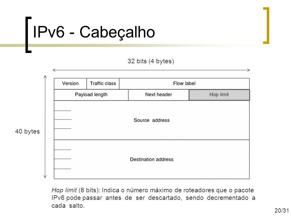 IPv6 - Cabeçalho 40 bytes 32 bits (4 bytes) Hop limit (8 bits): Indica o número máximo de roteadores que o pacote IPv6 pode passar antes de ser descar
