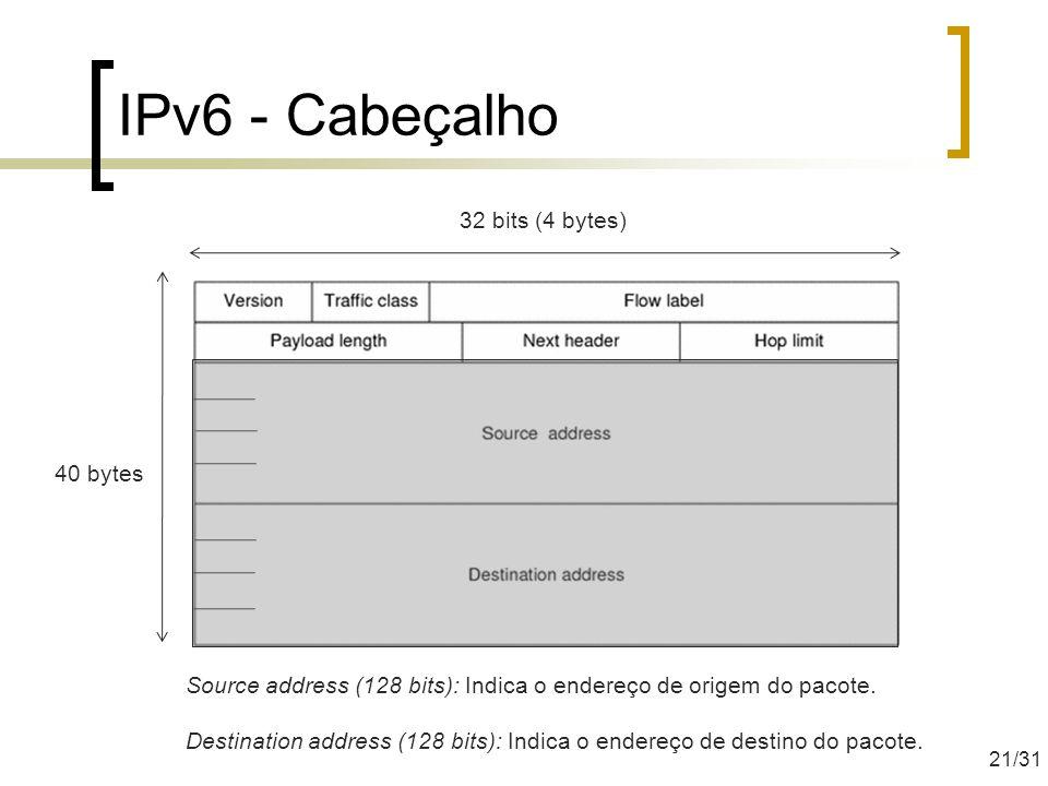 IPv6 - Cabeçalho 40 bytes 32 bits (4 bytes) Source address (128 bits): Indica o endereço de origem do pacote. Destination address (128 bits): Indica o