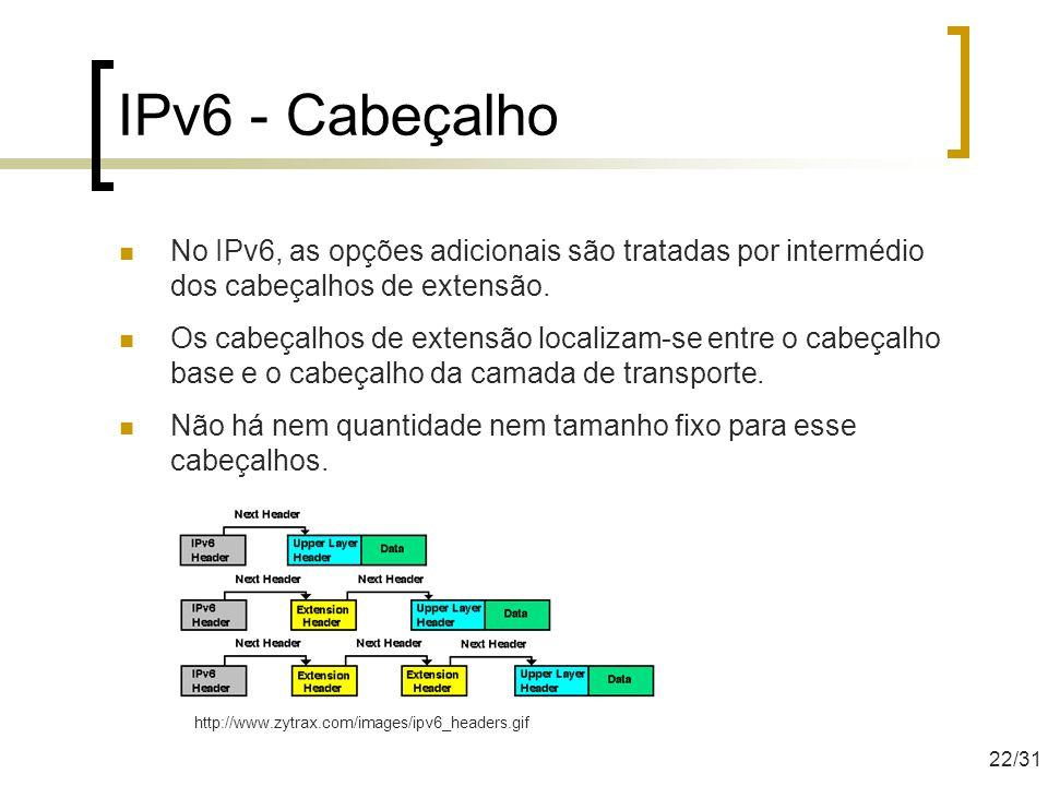 IPv6 - Cabeçalho No IPv6, as opções adicionais são tratadas por intermédio dos cabeçalhos de extensão. Os cabeçalhos de extensão localizam-se entre o