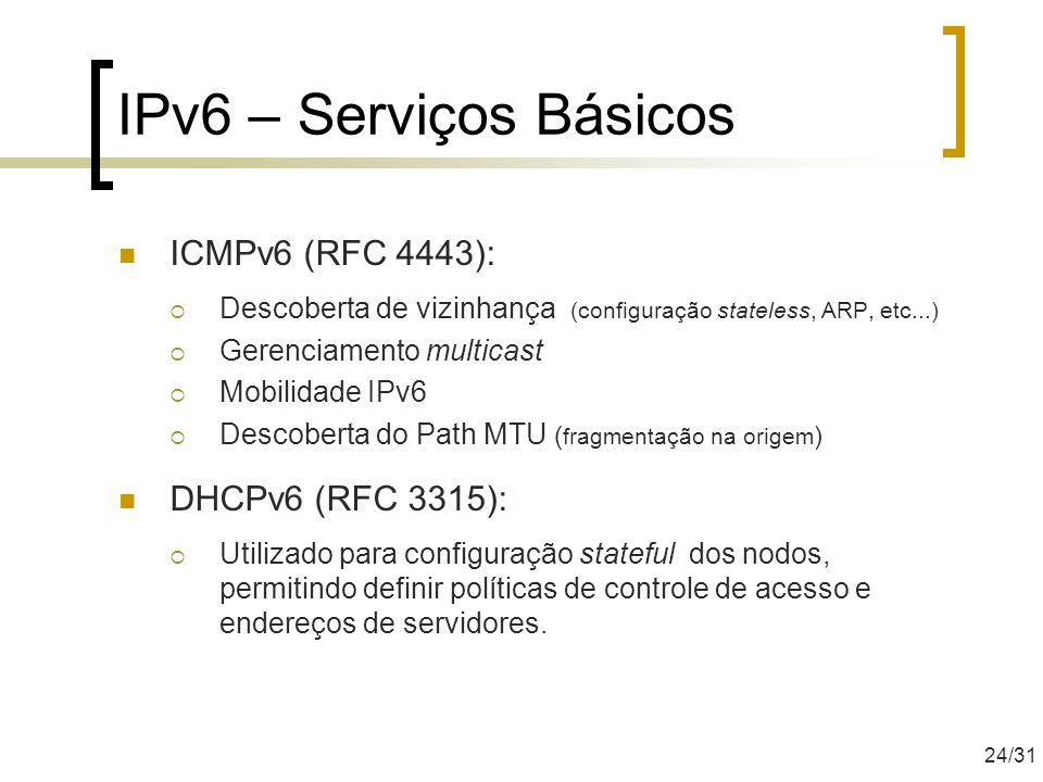 IPv6 – Serviços Básicos ICMPv6 (RFC 4443): Descoberta de vizinhança (configuração stateless, ARP, etc...) Gerenciamento multicast Mobilidade IPv6 Desc