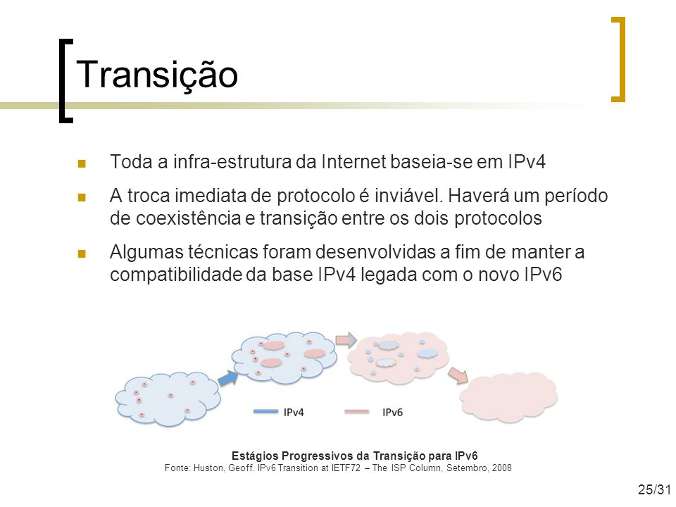 Transição Toda a infra-estrutura da Internet baseia-se em IPv4 A troca imediata de protocolo é inviável. Haverá um período de coexistência e transição