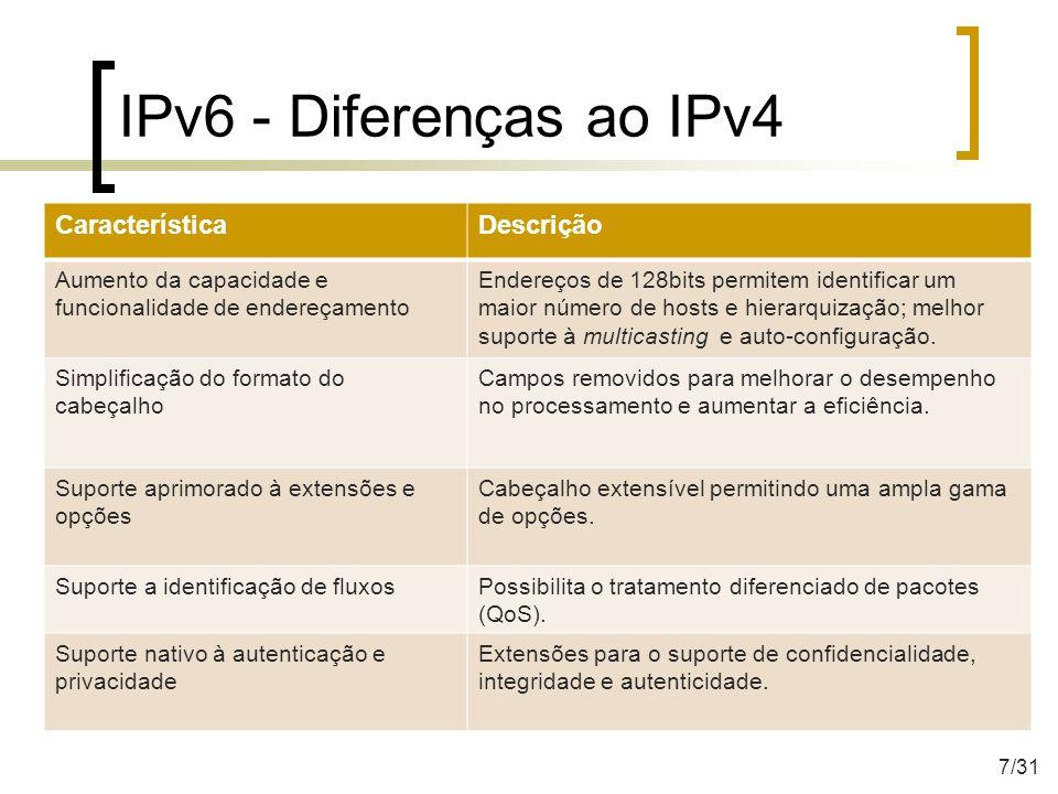 IPv6 - Endereçamento Um endereço IPv6 é formado por 128 bits 2 128 = 340.282.366.920.938.463.463.374.607.431.768.211.456 5,6 x 10 28 ( 56 octilhões) de endereços IP por ser humano (!) Representado por oito grupos de 16 bits separados por :, escritos em dígitos hexadecimais 2001:0DB8:AD1F:25E2:CADE:CAFE:F0CA:84C1 Mantém-se a notação CIDR (endereço/prefixo): 805b:2d9d:dc28::fc57:d4c8:1fff/48 805b:2d9d:dc28:0:0:0:0:0/48 8/31