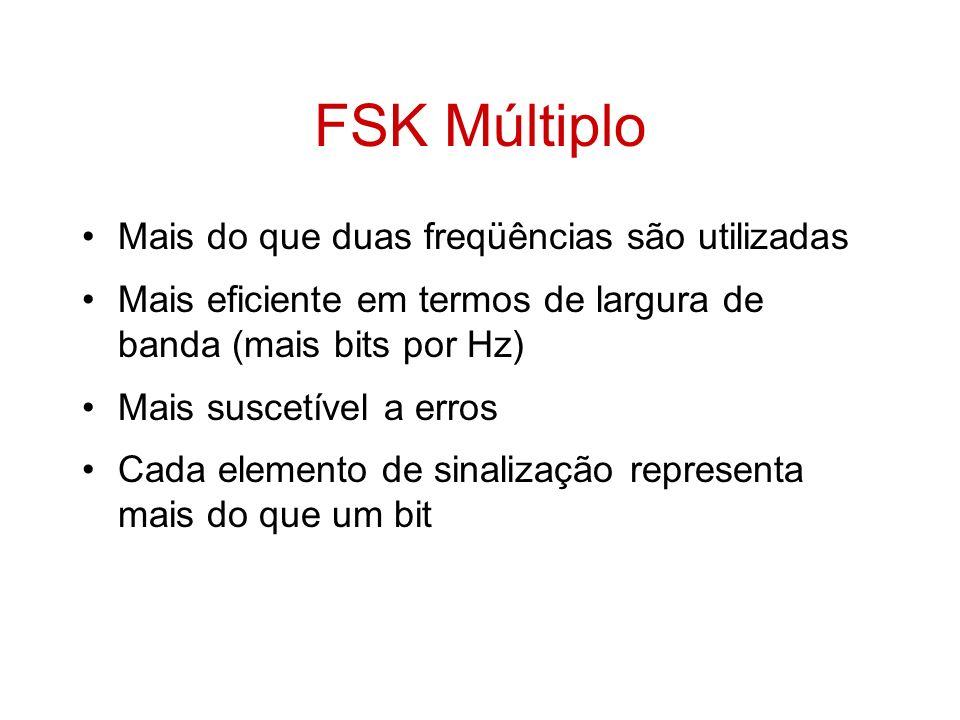 FSK Múltiplo Mais do que duas freqüências são utilizadas Mais eficiente em termos de largura de banda (mais bits por Hz) Mais suscetível a erros Cada
