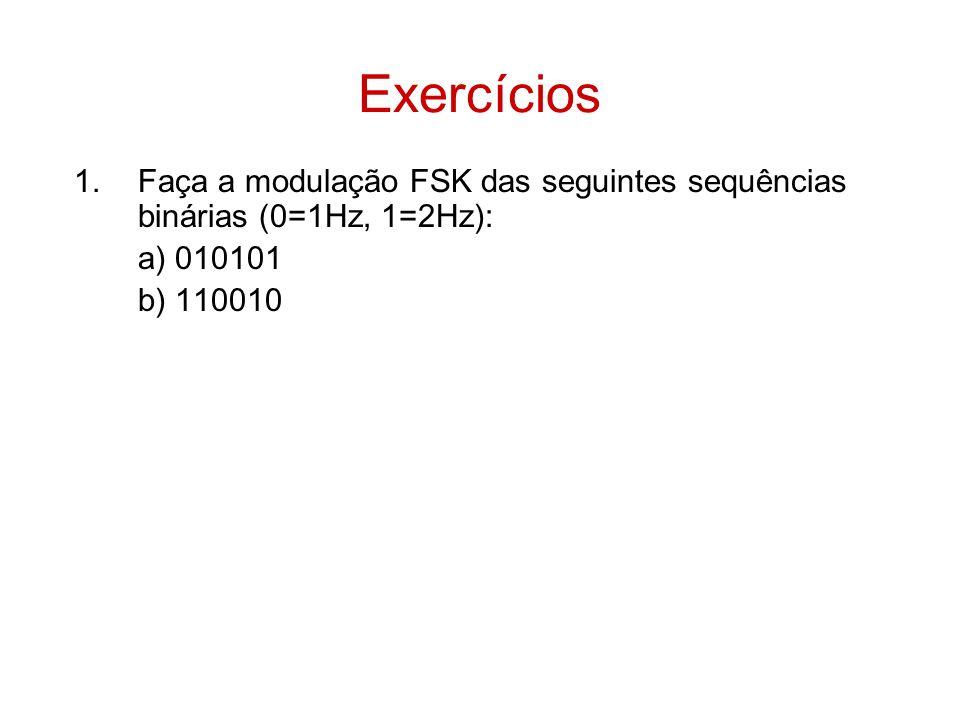 1.Faça a modulação FSK das seguintes sequências binárias (0=1Hz, 1=2Hz): a) 010101 b) 110010 Exercícios
