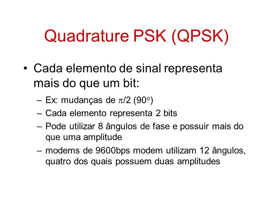 Quadrature PSK (QPSK) Cada elemento de sinal representa mais do que um bit: –Ex: mudanças de /2 (90 o ) –Cada elemento representa 2 bits –Pode utiliza