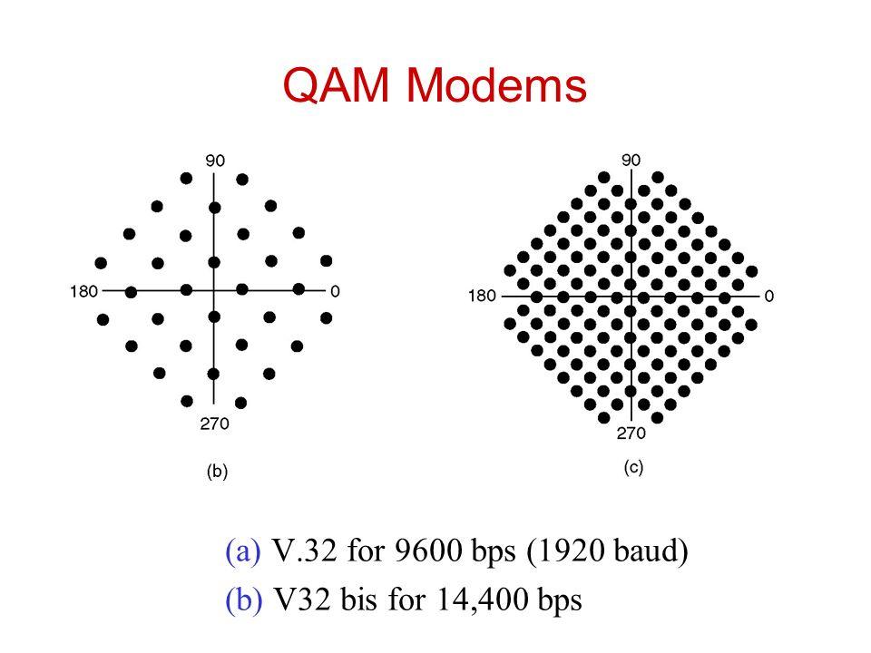 QAM Modems (a) V.32 for 9600 bps (1920 baud) (b) V32 bis for 14,400 bps