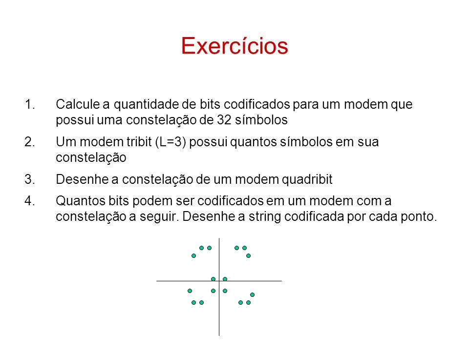 Exercícios 1.Calcule a quantidade de bits codificados para um modem que possui uma constelação de 32 símbolos 2.Um modem tribit (L=3) possui quantos s