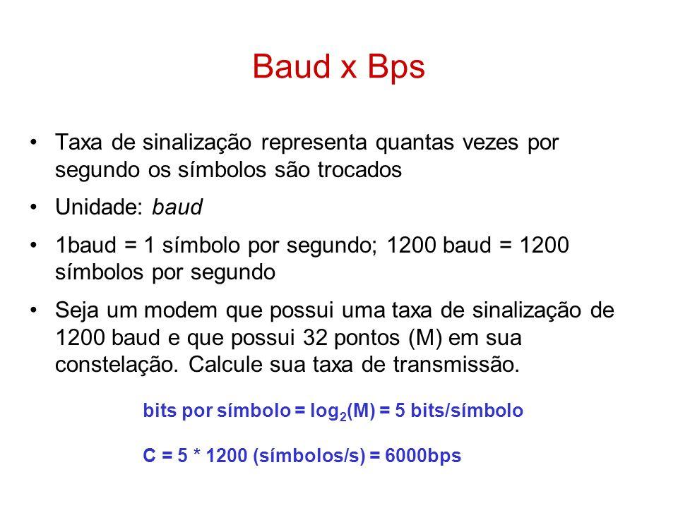 Baud x Bps Taxa de sinalização representa quantas vezes por segundo os símbolos são trocados Unidade: baud 1baud = 1 símbolo por segundo; 1200 baud =