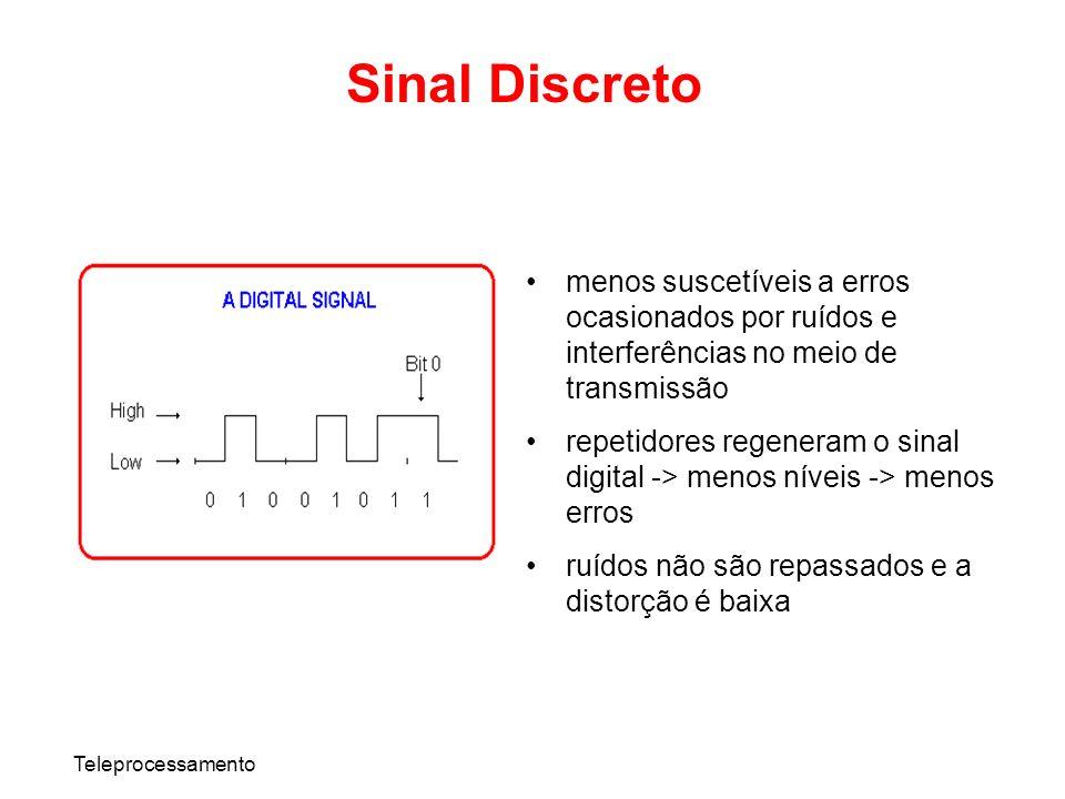 Teleprocessamento Sinal Discreto menos suscetíveis a erros ocasionados por ruídos e interferências no meio de transmissão repetidores regeneram o sina