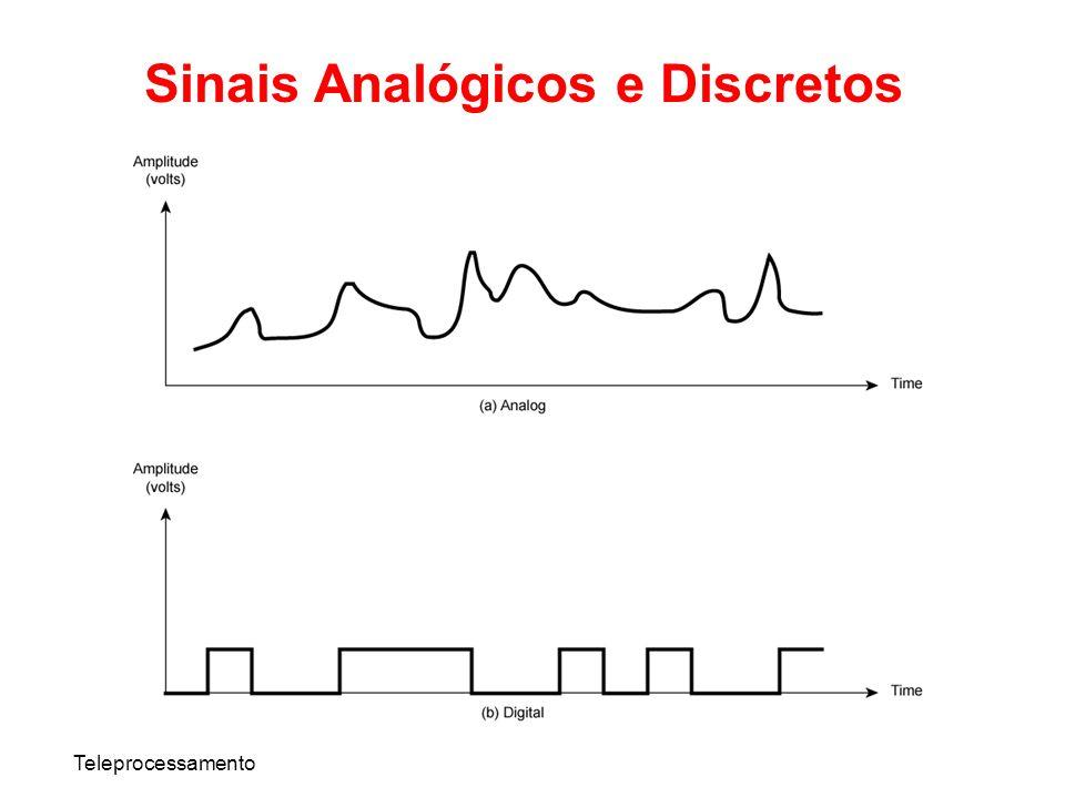 Teleprocessamento Sinais Analógicos e Discretos