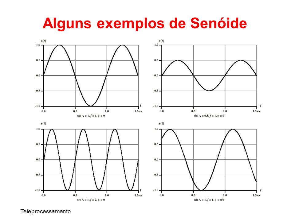 Teleprocessamento Alguns exemplos de Senóide