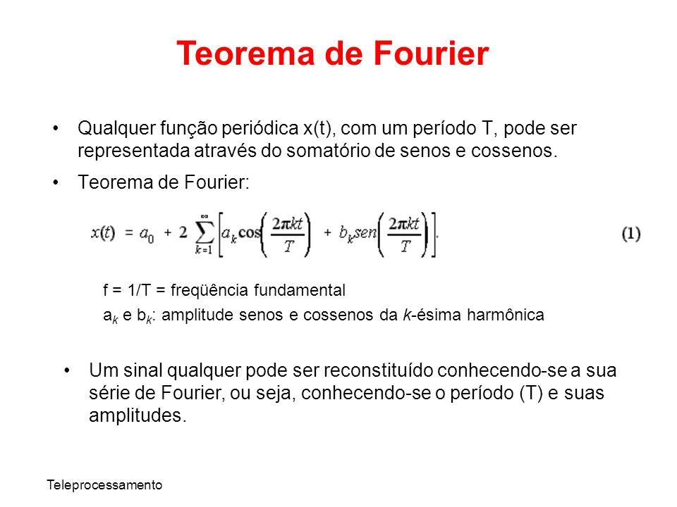 Teleprocessamento Teorema de Fourier Qualquer função periódica x(t), com um período T, pode ser representada através do somatório de senos e cossenos.