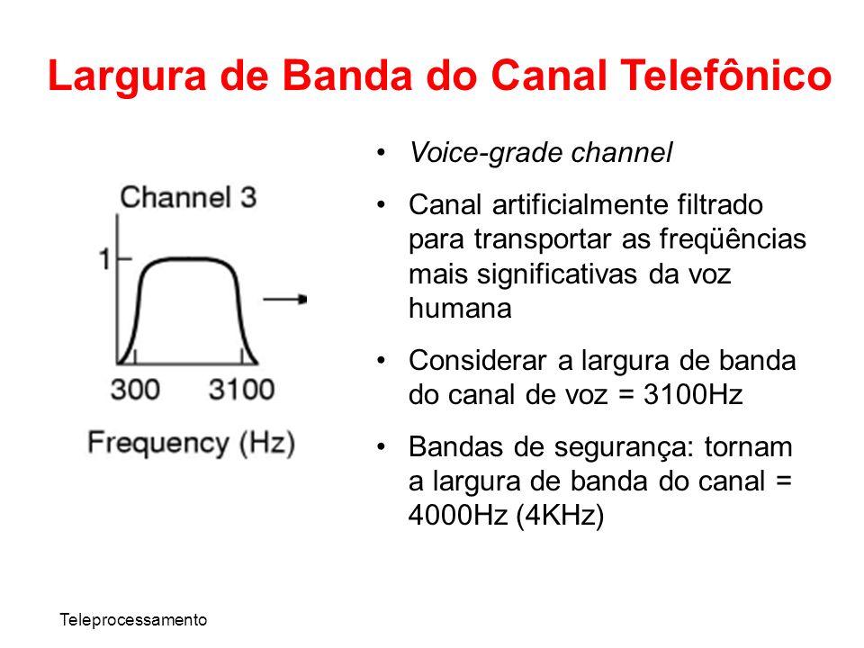 Teleprocessamento Voice-grade channel Canal artificialmente filtrado para transportar as freqüências mais significativas da voz humana Considerar a la