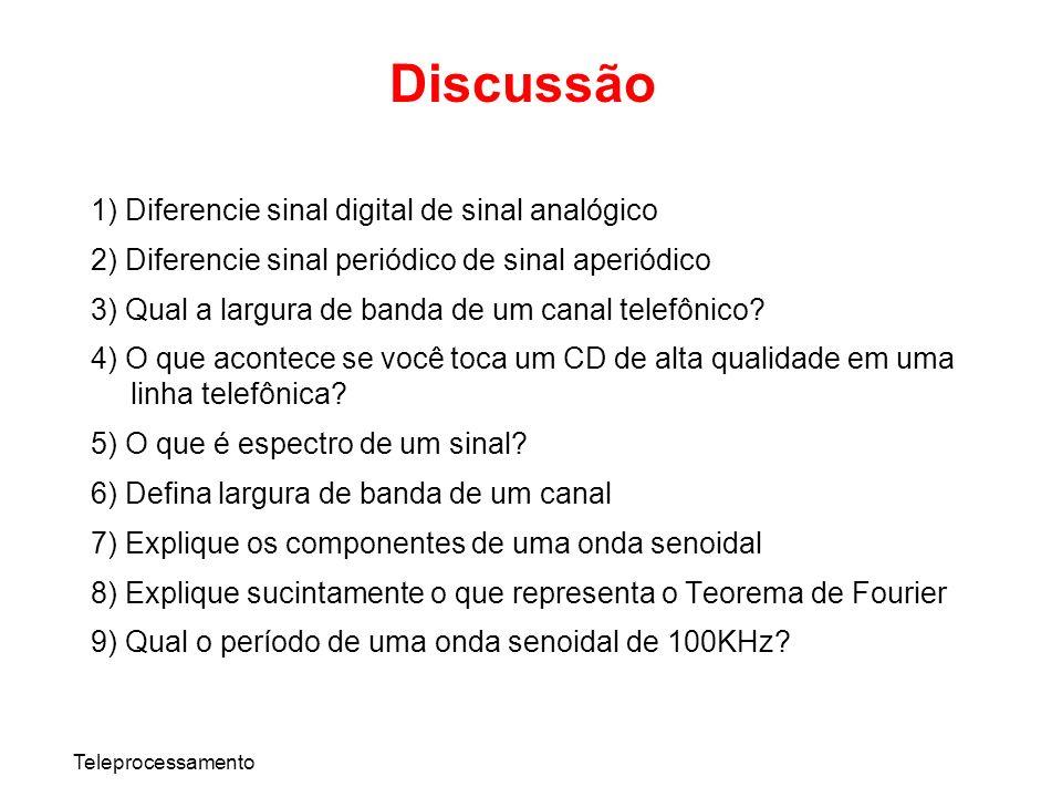 Teleprocessamento Discussão 1) Diferencie sinal digital de sinal analógico 2) Diferencie sinal periódico de sinal aperiódico 3) Qual a largura de band