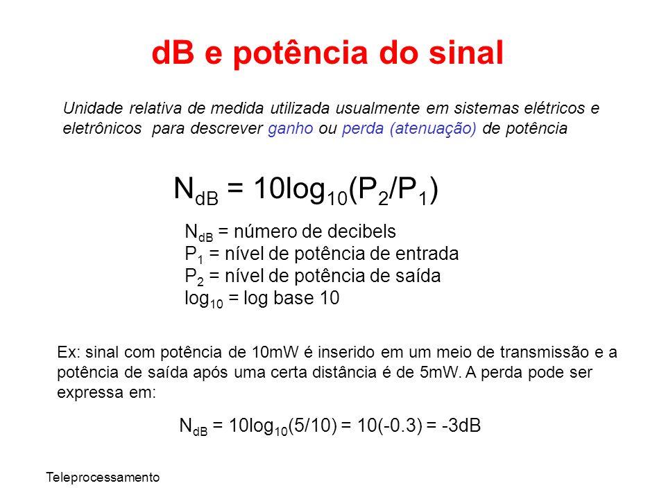 Teleprocessamento dB e potência do sinal N dB = 10log 10 (P 2 /P 1 ) N dB = número de decibels P 1 = nível de potência de entrada P 2 = nível de potên