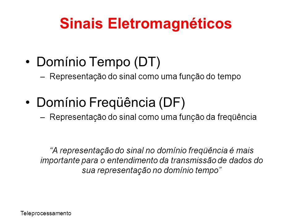 Teleprocessamento Conceito - Domínio Frequência Os componentes do sinal são apenas ondas senoidais de freqüências f e 3f A segunda freqüência é múltipla da primeira Quando todos os componentes das freqüências são múltiplos de uma única freqüência, essa última é chamada de freqüência fundamental.