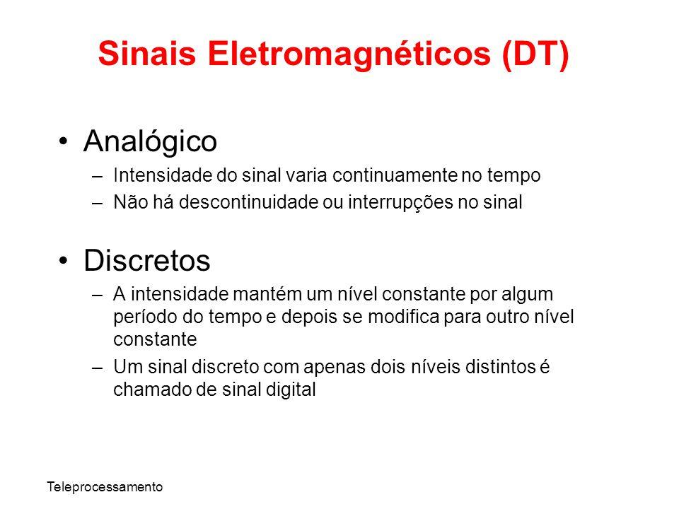 Teleprocessamento Sinais Eletromagnéticos (DT) Analógico –Intensidade do sinal varia continuamente no tempo –Não há descontinuidade ou interrupções no