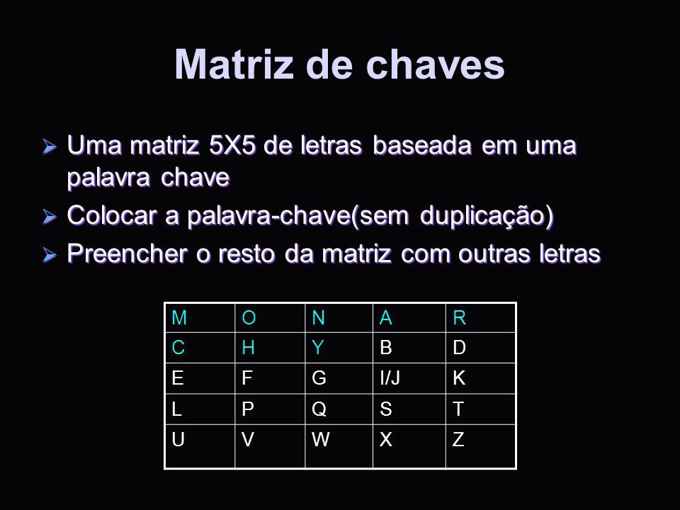 Matriz de chaves Uma matriz 5X5 de letras baseada em uma palavra chave Uma matriz 5X5 de letras baseada em uma palavra chave Colocar a palavra-chave(s