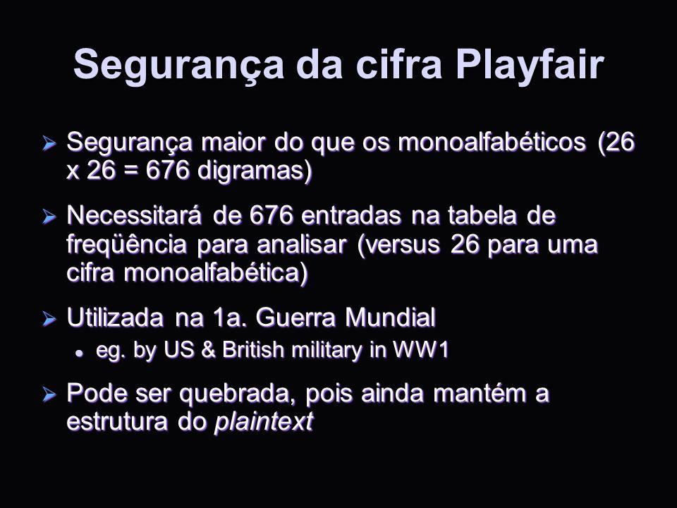 Segurança da cifra Playfair Segurança maior do que os monoalfabéticos (26 x 26 = 676 digramas) Segurança maior do que os monoalfabéticos (26 x 26 = 67