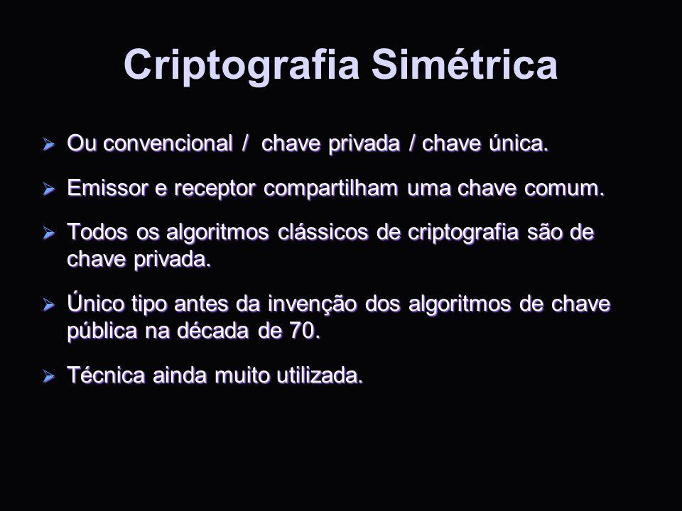 Modelo de Criptografia Simétrica