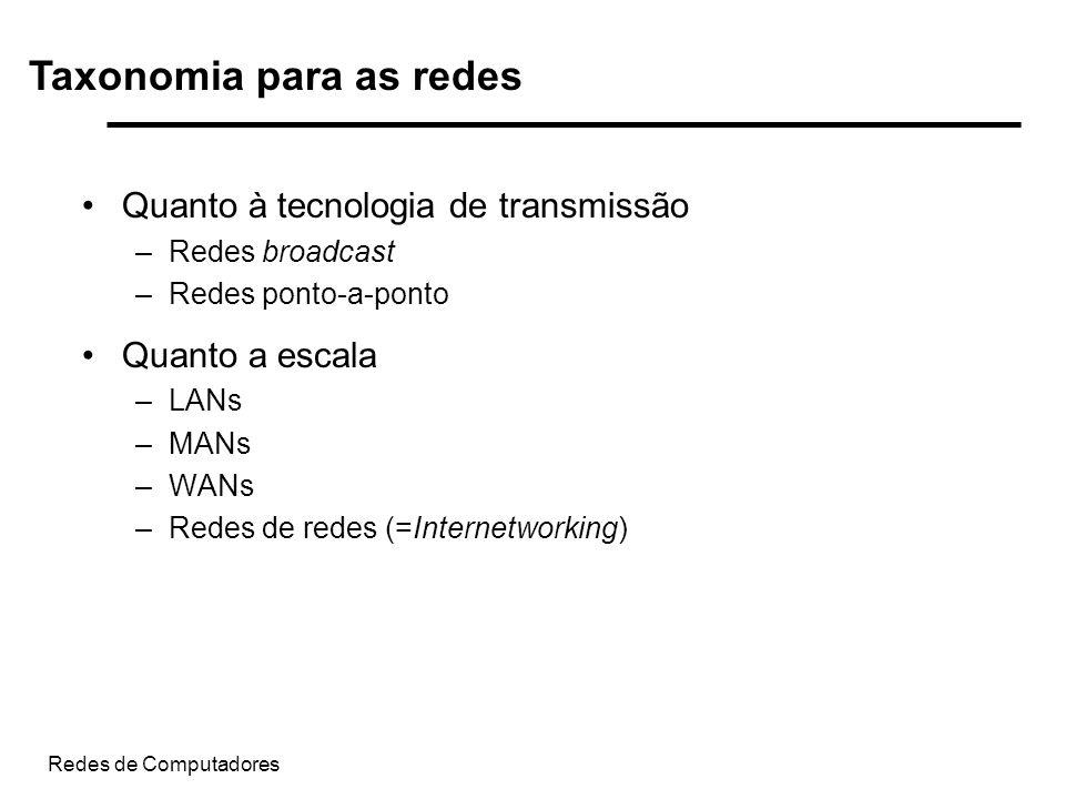 Redes de Computadores Taxonomia para as redes Quanto à tecnologia de transmissão –Redes broadcast –Redes ponto-a-ponto Quanto a escala –LANs –MANs –WA