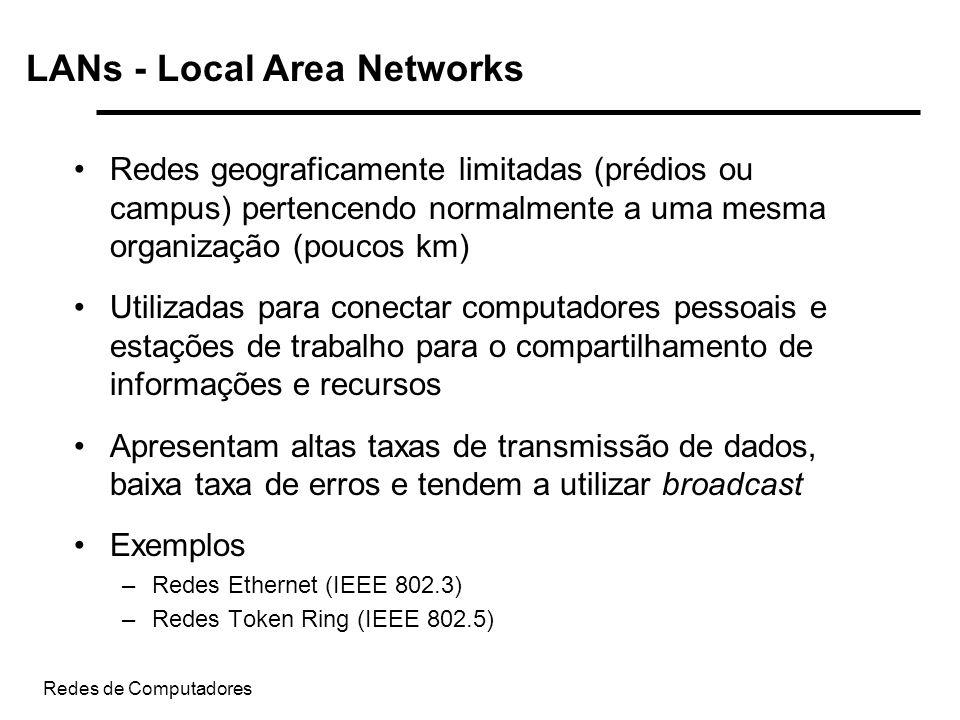 Redes de Computadores LANs - Local Area Networks Redes geograficamente limitadas (prédios ou campus) pertencendo normalmente a uma mesma organização (
