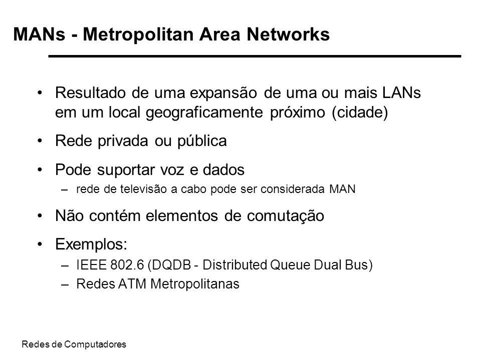 Redes de Computadores MANs - Metropolitan Area Networks Resultado de uma expansão de uma ou mais LANs em um local geograficamente próximo (cidade) Red