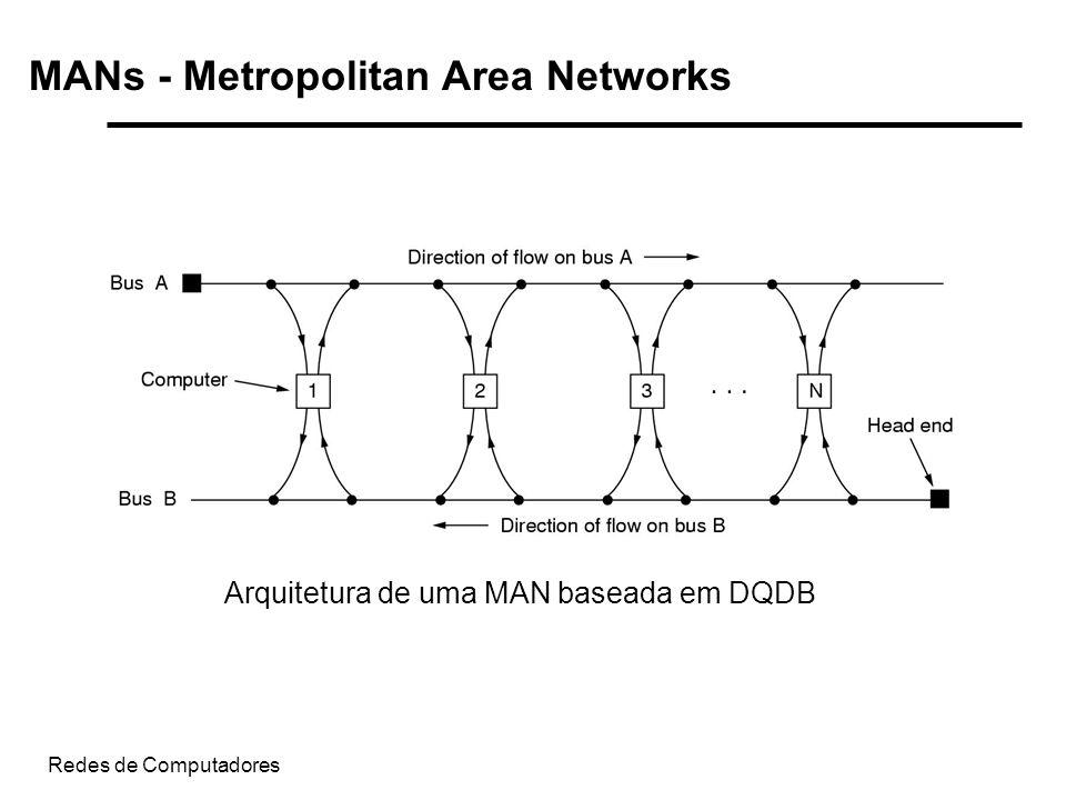 Redes de Computadores MANs - Metropolitan Area Networks Arquitetura de uma MAN baseada em DQDB