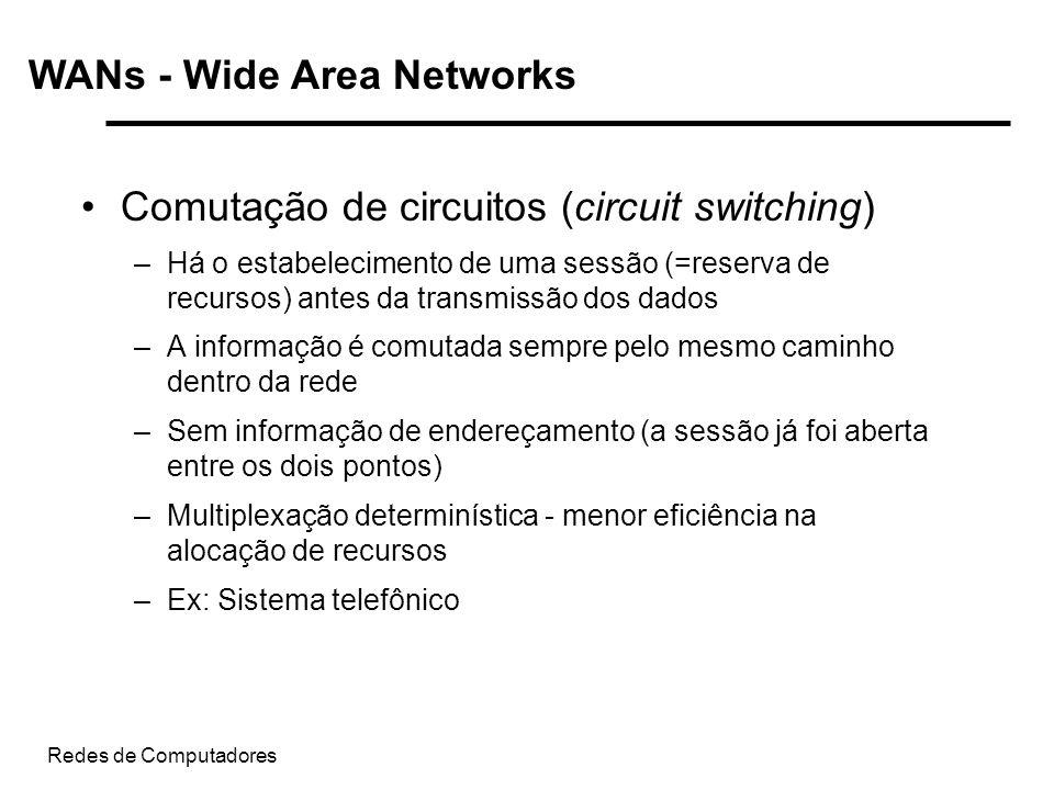 Redes de Computadores WANs - Wide Area Networks Comutação de circuitos (circuit switching) –Há o estabelecimento de uma sessão (=reserva de recursos)