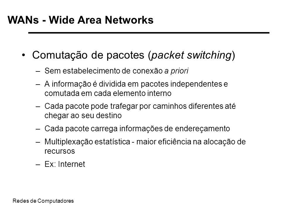 Redes de Computadores WANs - Wide Area Networks Comutação de pacotes (packet switching) –Sem estabelecimento de conexão a priori –A informação é divid