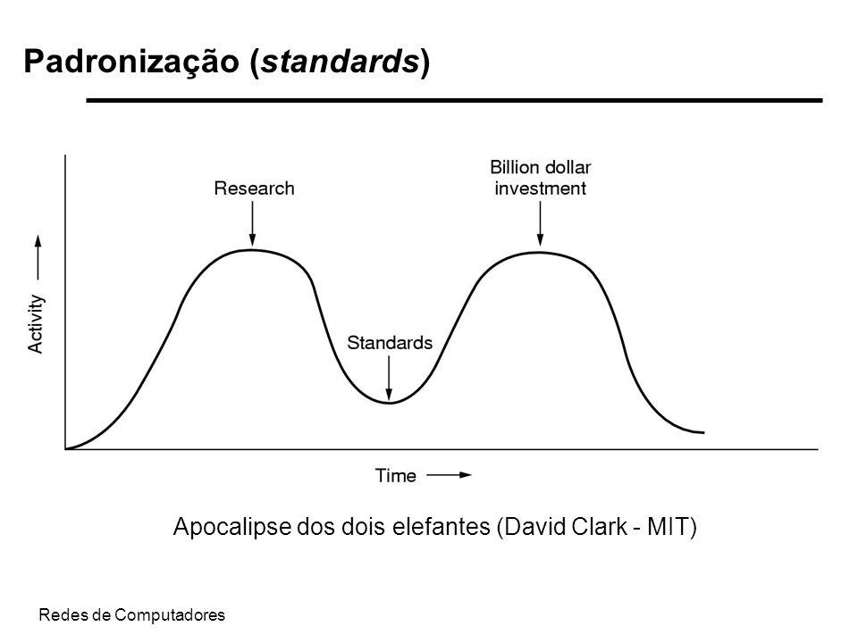 Redes de Computadores Padronização (standards) Apocalipse dos dois elefantes (David Clark - MIT)