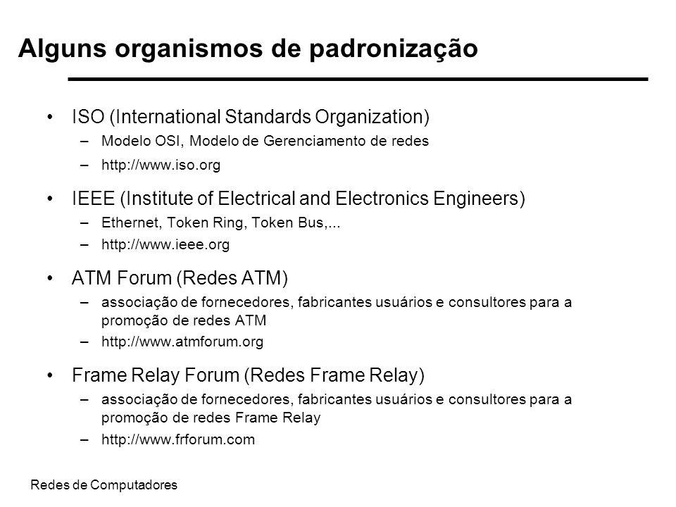 Redes de Computadores Alguns organismos de padronização ISO (International Standards Organization) –Modelo OSI, Modelo de Gerenciamento de redes –http
