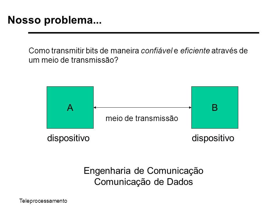 Teleprocessamento Nosso problema... AB meio de transmissão dispositivo Engenharia de Comunicação Comunicação de Dados Como transmitir bits de maneira