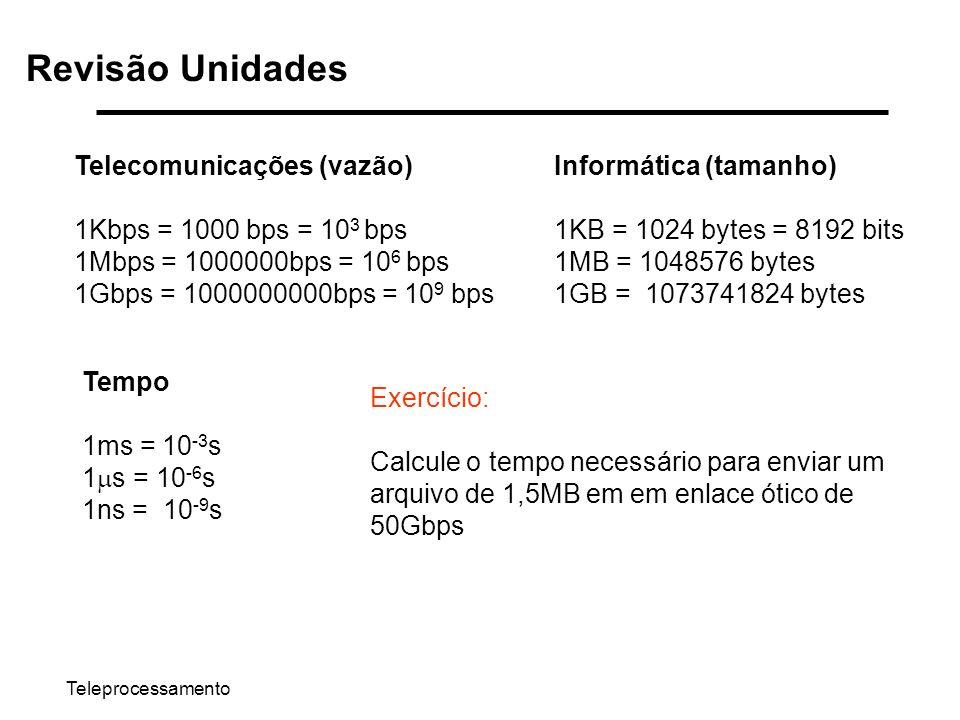 Teleprocessamento Revisão Unidades Telecomunicações (vazão) 1Kbps = 1000 bps = 10 3 bps 1Mbps = 1000000bps = 10 6 bps 1Gbps = 1000000000bps = 10 9 bps