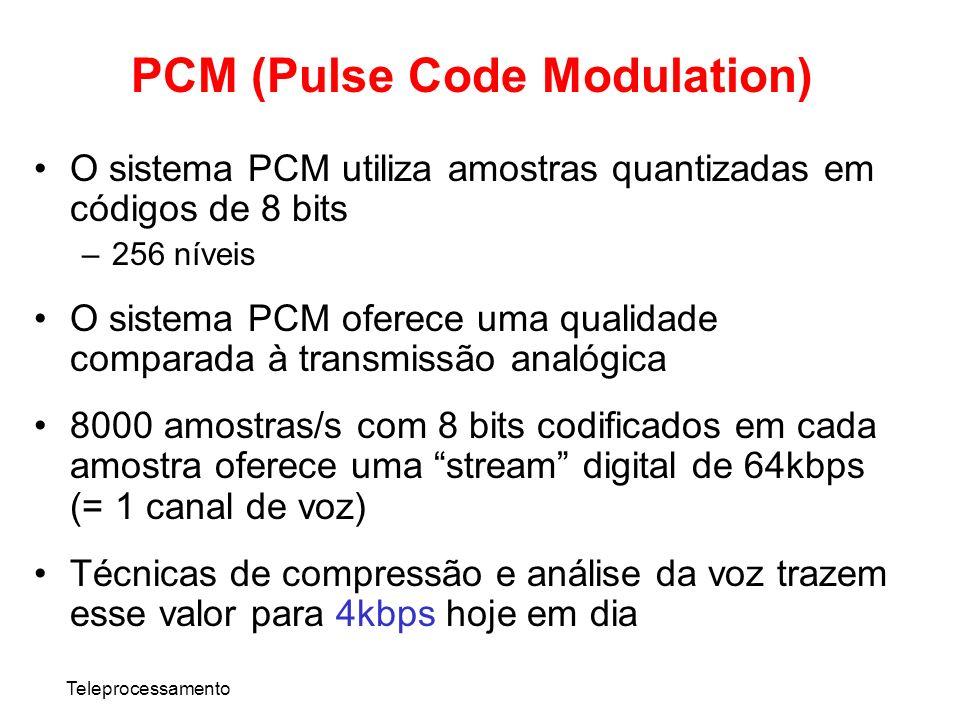 Teleprocessamento O sistema PCM utiliza amostras quantizadas em códigos de 8 bits –256 níveis O sistema PCM oferece uma qualidade comparada à transmis