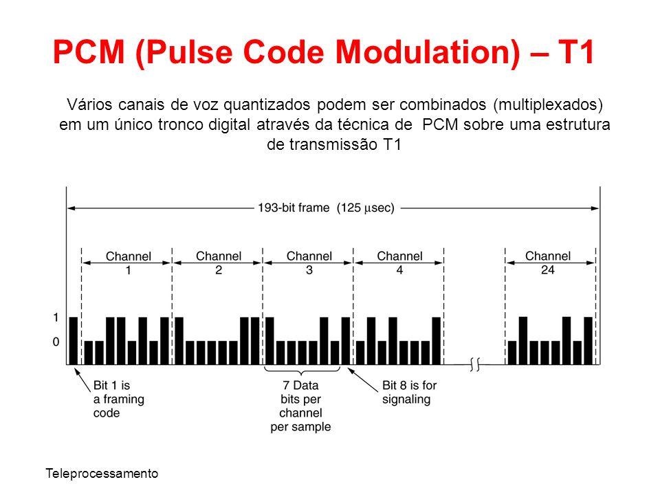 PCM (Pulse Code Modulation) – T1 Teleprocessamento Vários canais de voz quantizados podem ser combinados (multiplexados) em um único tronco digital at