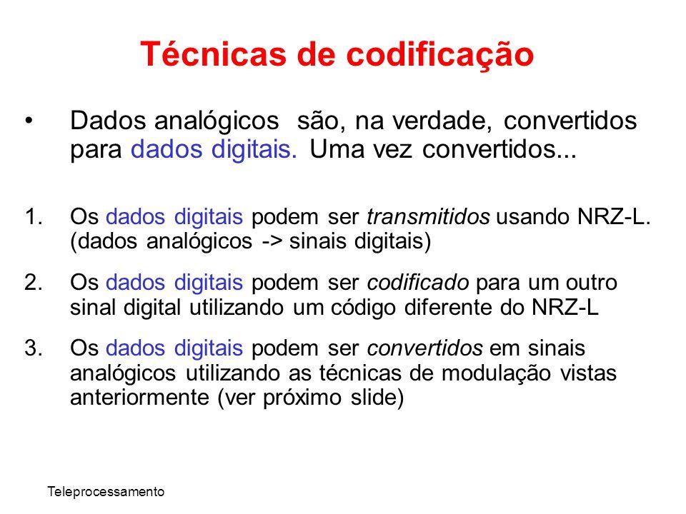 Teleprocessamento Técnicas de codificação Dados analógicos são, na verdade, convertidos para dados digitais. Uma vez convertidos... 1.Os dados digitai