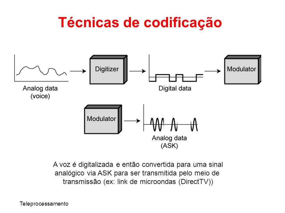Teleprocessamento Técnicas de codificação A voz é digitalizada e então convertida para uma sinal analógico via ASK para ser transmitida pelo meio de t