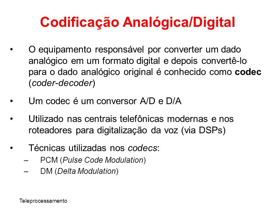 Teleprocessamento Codificação Analógica/Digital O equipamento responsável por converter um dado analógico em um formato digital e depois convertê-lo p