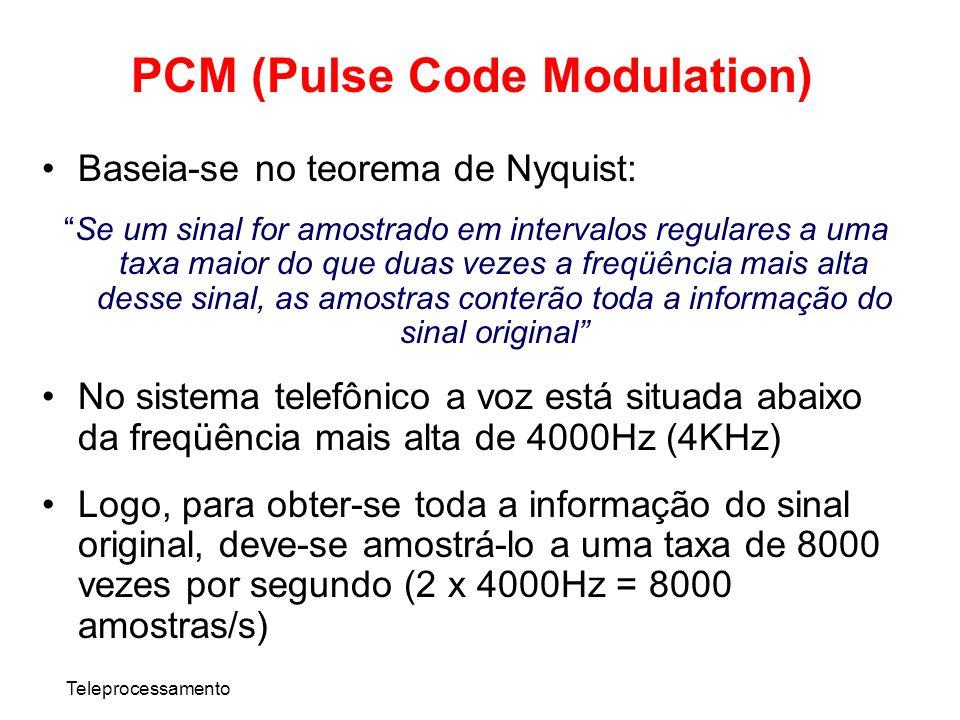 Teleprocessamento PCM (Pulse Code Modulation) Baseia-se no teorema de Nyquist: Se um sinal for amostrado em intervalos regulares a uma taxa maior do q