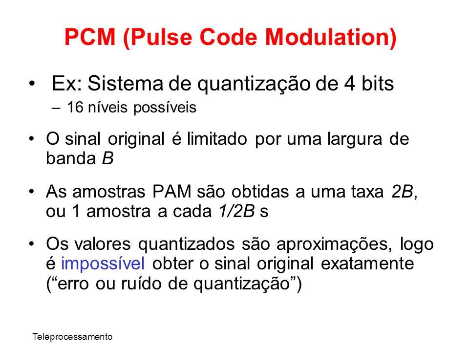 Teleprocessamento Ex: Sistema de quantização de 4 bits –16 níveis possíveis O sinal original é limitado por uma largura de banda B As amostras PAM são