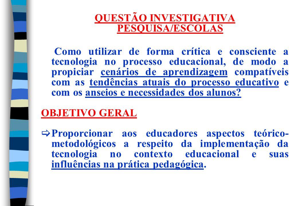 ESCOLAS Pública/Particular PESQUISA/LAPEMMEC/FAPESP ESCOLAS PÚBLICAS E PARTICULARES / CURSOS GRADUAÇÃO / PÓS-GRADUAÇÃO / FE / UNICAMP PÓS- GRAD.GRADUA