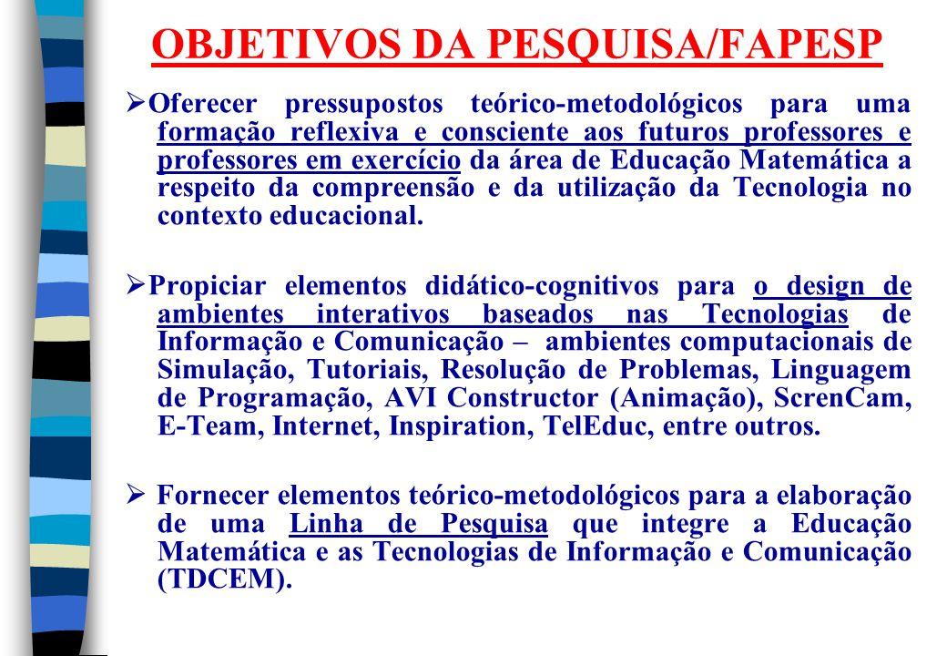 PRESSUPOSTOS TEÓRICO- METODOLÓGICOS PESQUISA/FAPESP FORMAÇÃO DE PROFESSORES Cultura profissional Imbernón (1994) – La Formación y el Desarrollo Profes