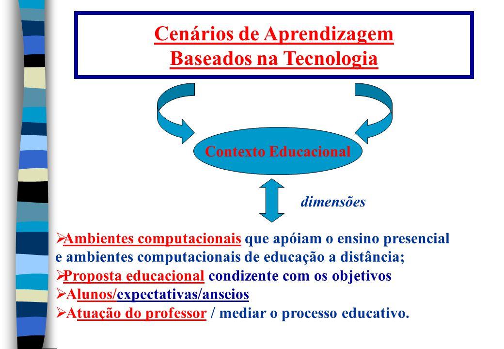 AMBIENTES COMPUTACIONAIS JONASSEN, D. H. (1996), Maddux, C. D., Johnson, D. L., Willis, J. W. (1997)