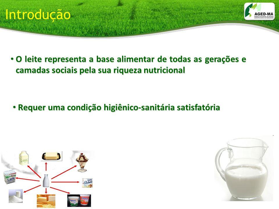 O leite representa a base alimentar de todas as gerações e camadas sociais pela sua riqueza nutricional O leite representa a base alimentar de todas a