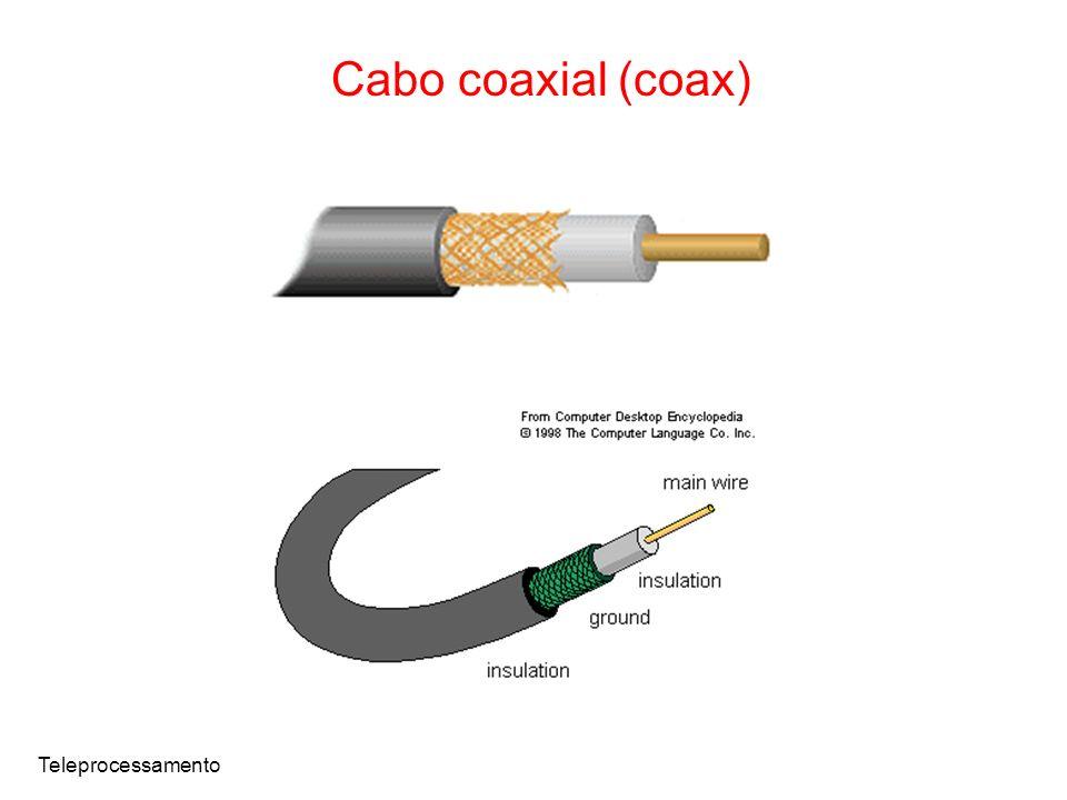Teleprocessamento Cabo coaxial (coax)