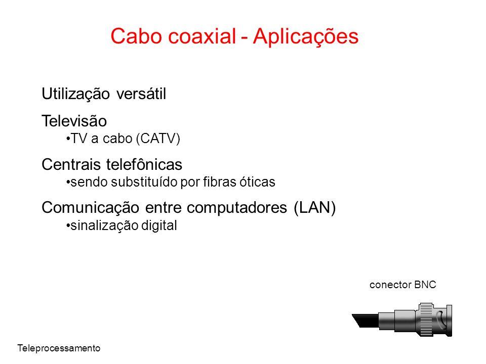 Teleprocessamento Cabo coaxial - Aplicações Utilização versátil Televisão TV a cabo (CATV) Centrais telefônicas sendo substituído por fibras óticas Comunicação entre computadores (LAN) sinalização digital conector BNC