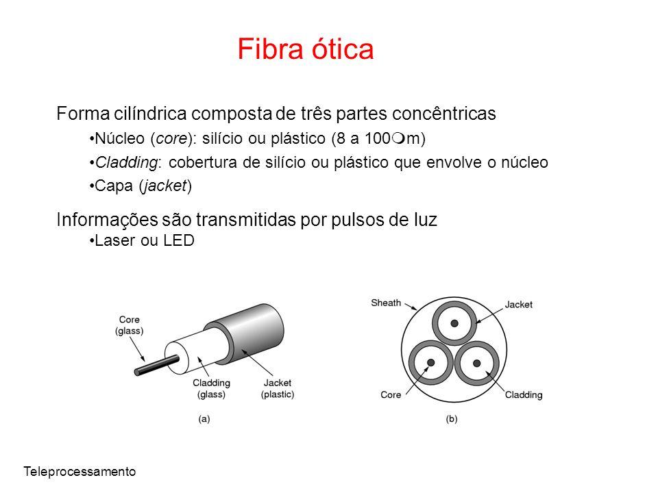 Teleprocessamento Fibra ótica Forma cilíndrica composta de três partes concêntricas Núcleo (core): silício ou plástico (8 a 100 m) Cladding: cobertura de silício ou plástico que envolve o núcleo Capa (jacket) Informações são transmitidas por pulsos de luz Laser ou LED